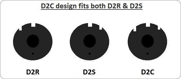 D2c - фото 5